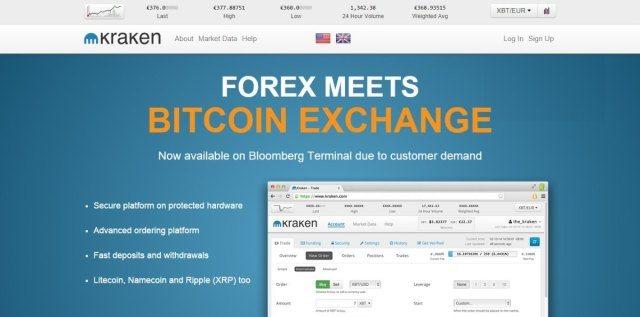 Kraken- Bitcoin Exchanges