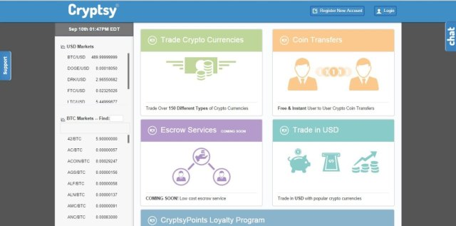 Cryptsy - Bitcoin Exchanges