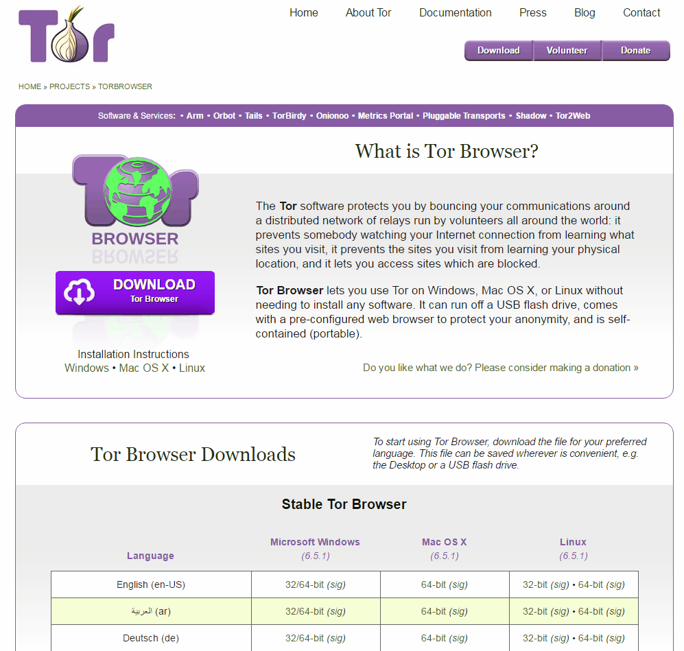 Tor Project Download Page